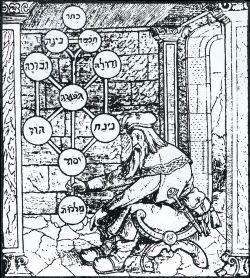 IV edycja Jesiennej Jesziwy