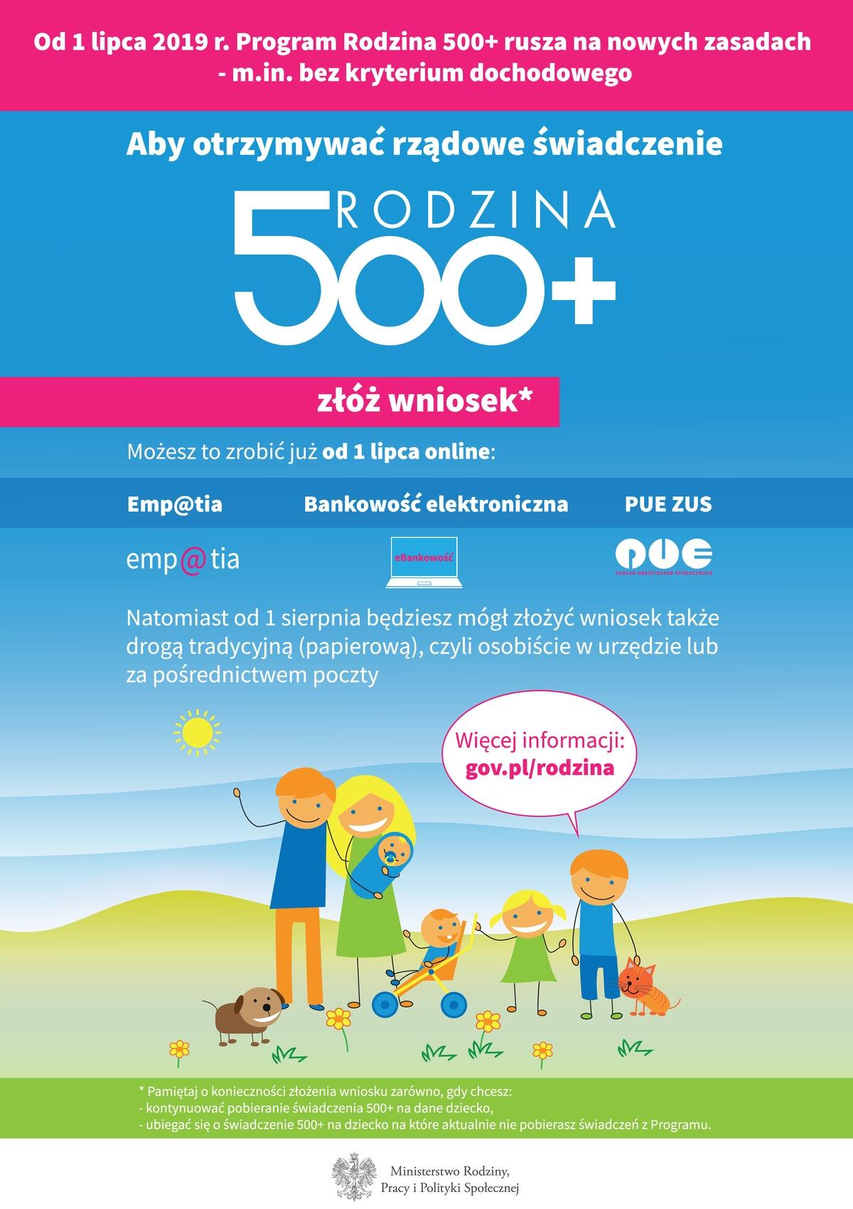 Program Rodzina 500+ na nowych zasadach