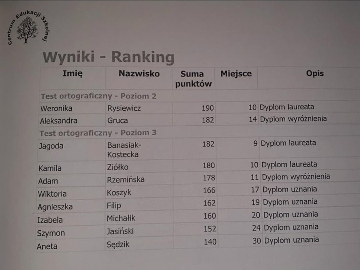2019-10-29: Ogólnopolski Test Ortograficzny