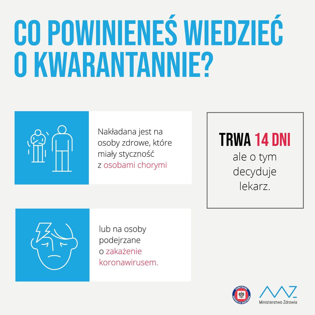 Koronawirus - Co powinieneś wiedzieć okwarantannie?