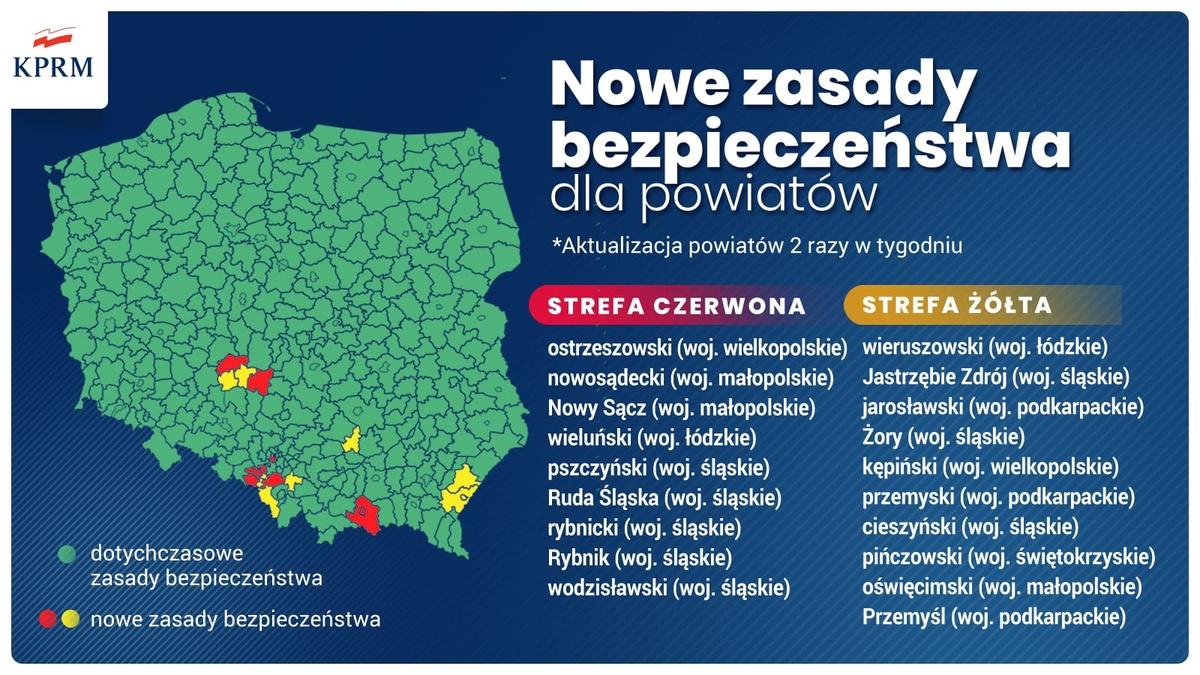 Nowe zasady bezpieczeństwa: Powiat Nowosądecki wczerwonej strefie